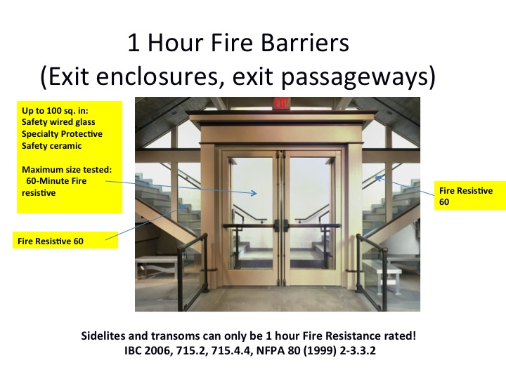 Doors in 1 hr fire barrier