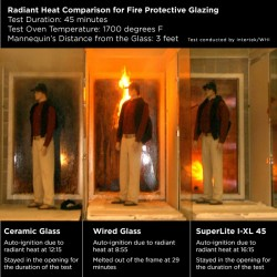 Radiant Heat Comparison for Fire Protective Glazing | SAFTI FIRST