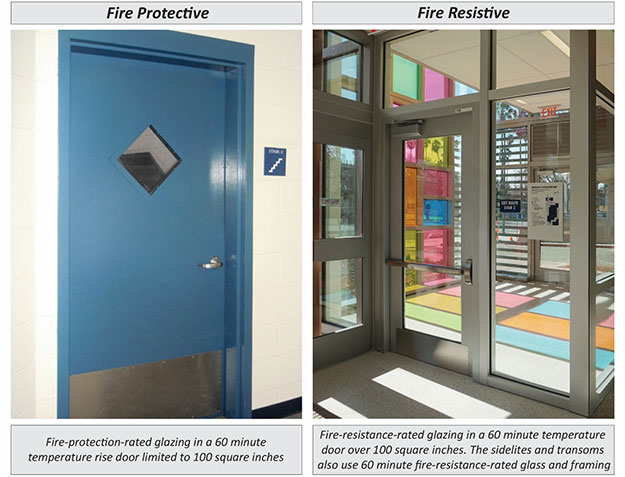 Limitations Matter When it Comes to Fire Rated Glazing