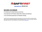 2015 IBC 7.16 Tables | SAFTI FIRST