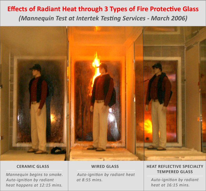 The Critical Difference of Fire-Resistive Glass: What Every Building Code Professional Should Know About Limiting Radiant Heat Risk