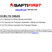 2015-IBC Chapter 716-Tables | SAFTI FIRST